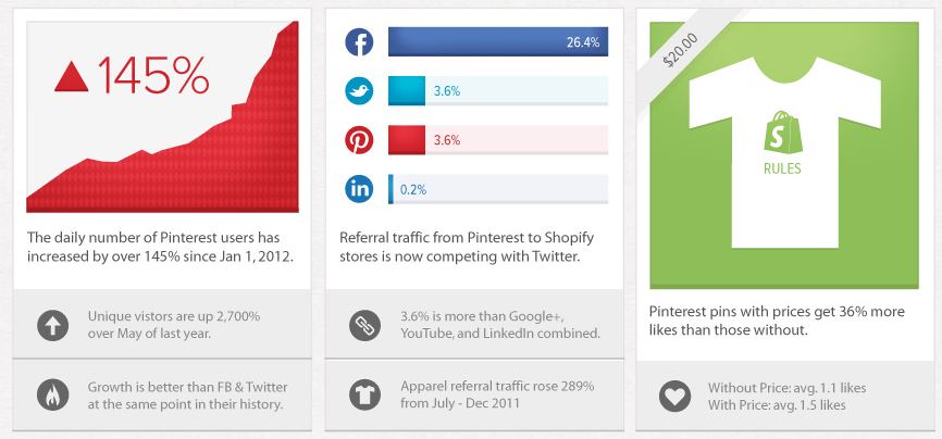 Shopify Infographic