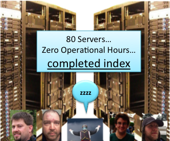 80 servers, zero operational hours, completed index