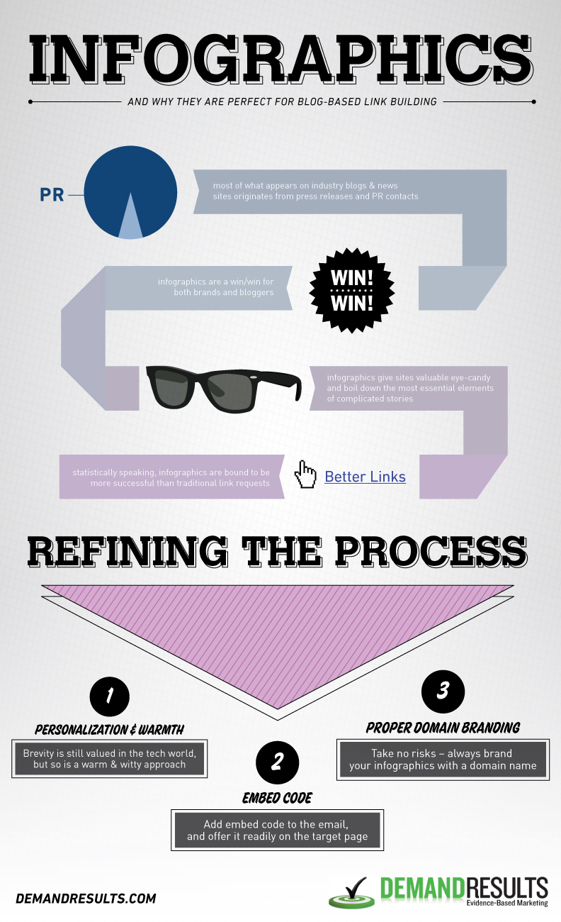 Infographic Link Building