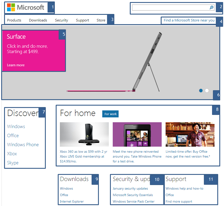 Microsoft desktop layout