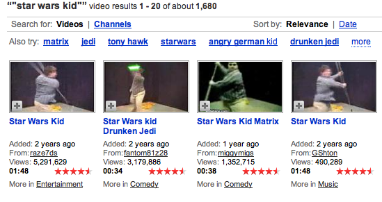 Confusing YouTube SERPS
