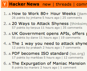 Hacker News Rank