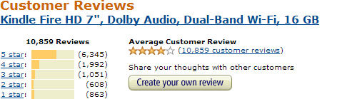 Kindle Fire on Amazon - 10,859 reviews
