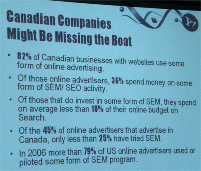Canadian Companies Might Be Missing the Boat - Slide from Yahoo!