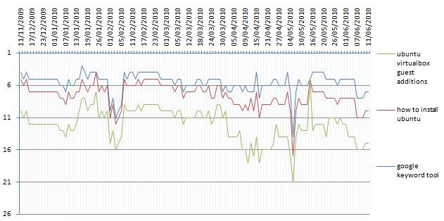 chart-final