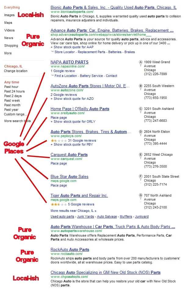 SERPs for auto parts, with location set to Chicago