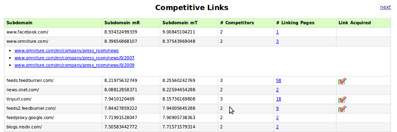 Linkscape Competitive Link Research Tool