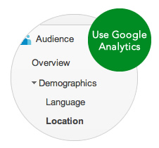 Google Analytics International Traffic