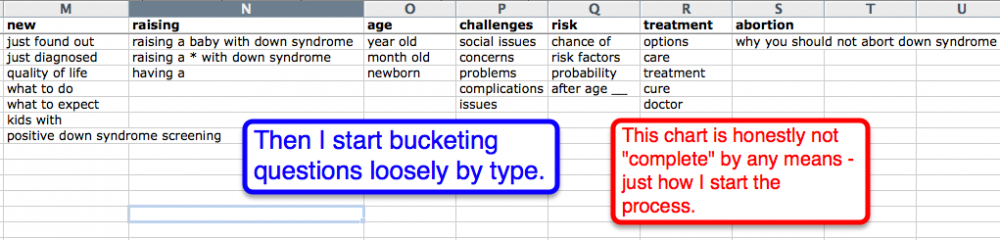 excel sheet of keyword buckets