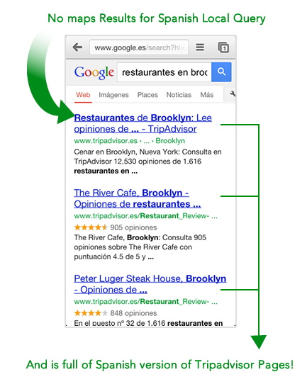 Local SERP for Spanish Query