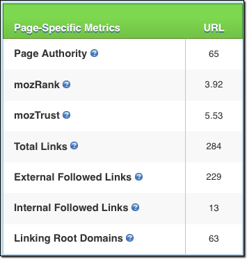 Moz Metrics for Jen's Profile Page