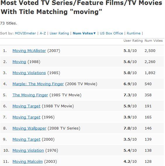 list of porn movie titles