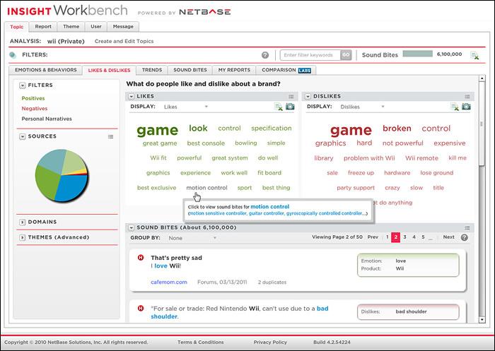 NetBase brand sentiment