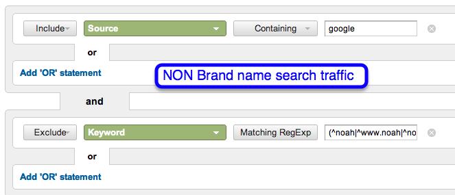 non brand search segment