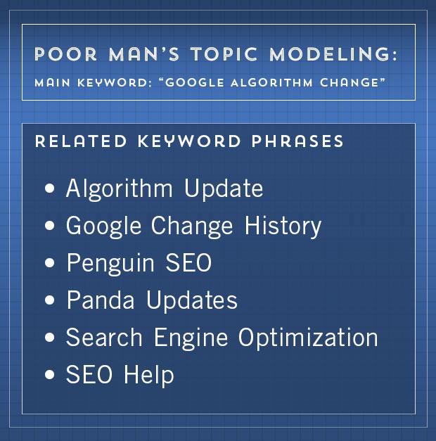 Poor Man's Topic Modeling