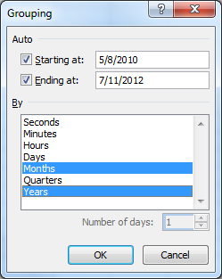 Group pivot Table by years and Months