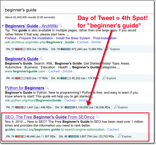 Beginner's Guide in the SERPs