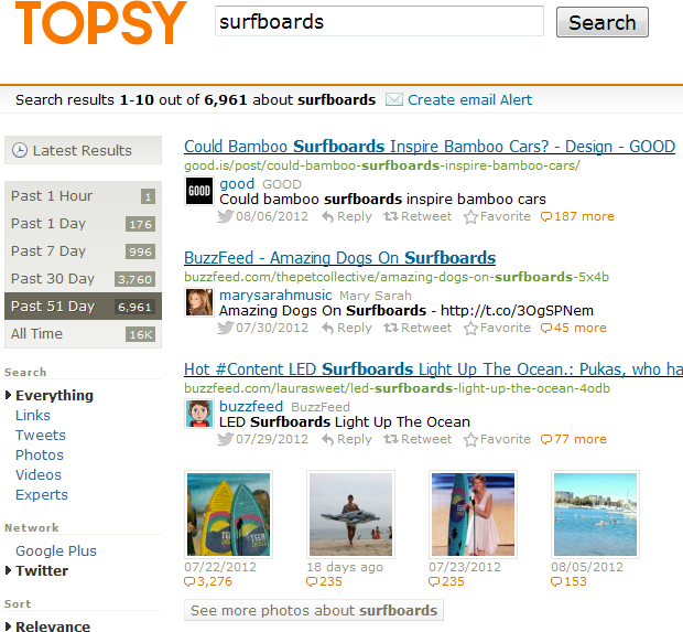Topsy Surfboards serps