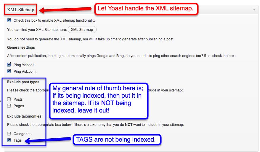 xml sitemap in yoast