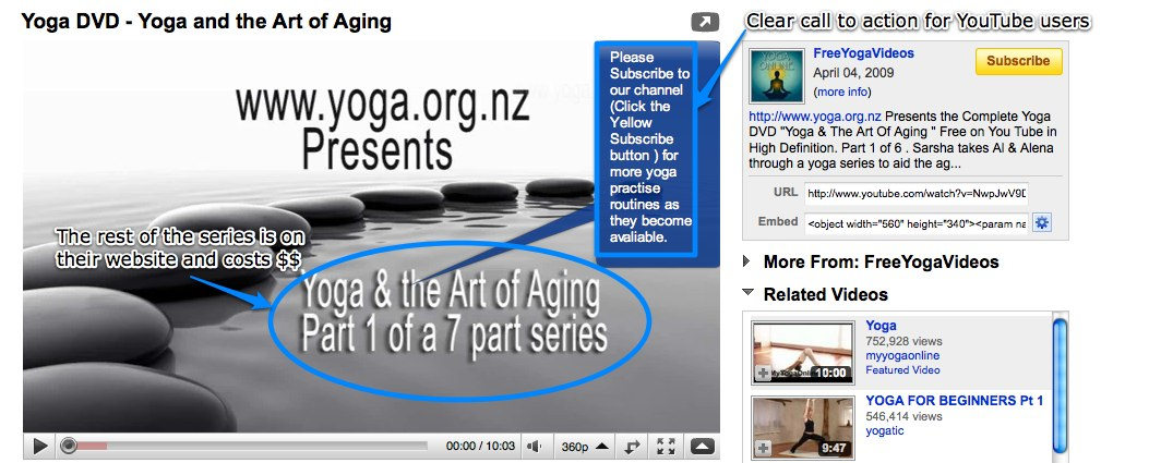 image of video for multi-part content strategy