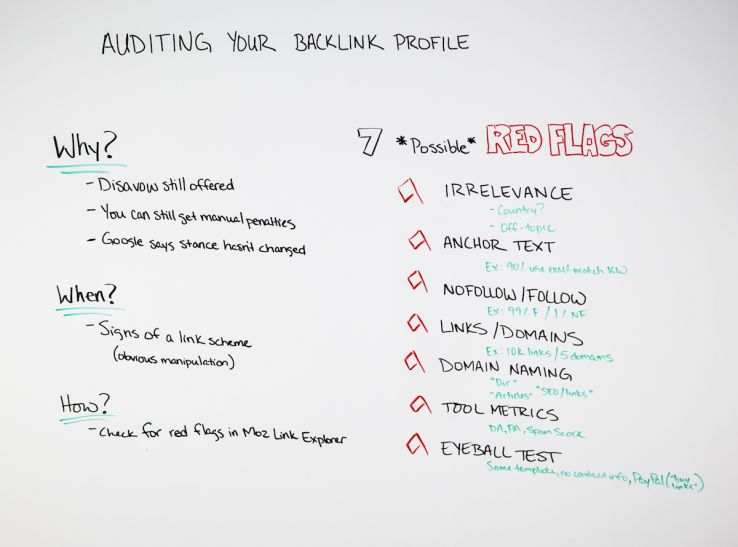 7 Red Flags to Watch Out For When Auditing Your Link Profile - Whiteboard Friday