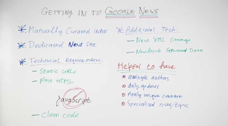 How to Get Into Google News - Whiteboard Friday