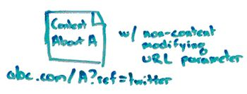 3-56210 SEO Moz SEO Best Practices for Canonical URLs + the Rel=Canonical Tag - Whiteboard Friday