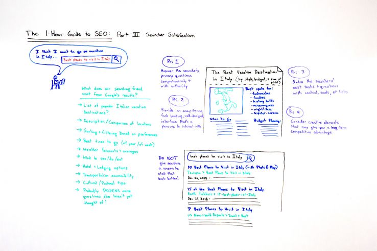 , The One-Hour Guide to SEO: Searcher Satisfaction – Whiteboard Friday