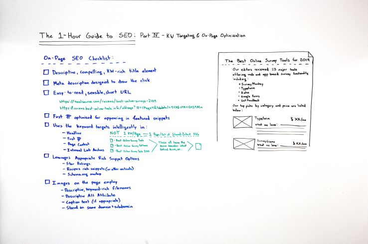 , The One-Hour Guide to SEO: Keyword Targeting & On-Page Optimization – Whiteboard Friday