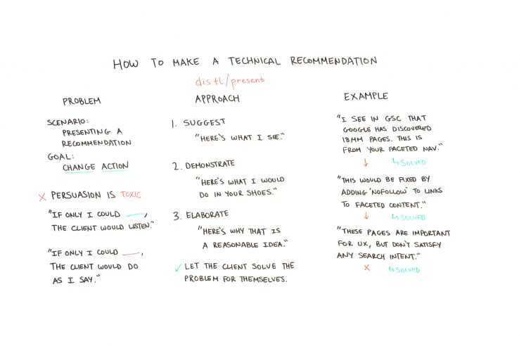 How to Make a Technical SEO Recommendation - Whiteboard Friday 1