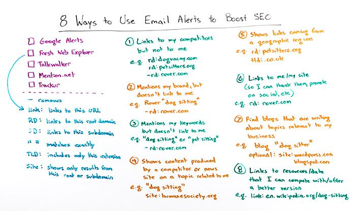 8 Ways to Use Email Alerts to Boost SEO - Whiteboard Friday