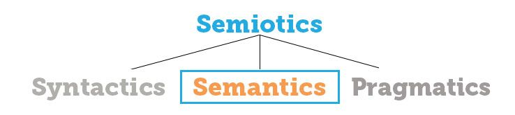 semiotic tree - semantics