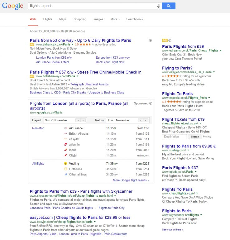 Social Signals and the SERPS 4
