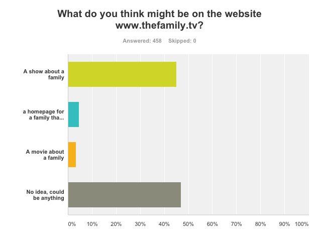 tuvalu cctld survey