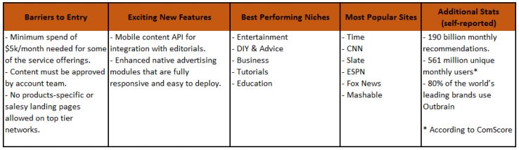 outbrain pros cons