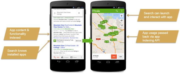 App indexation on Google