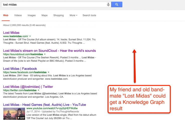missing knowledge graph in serp