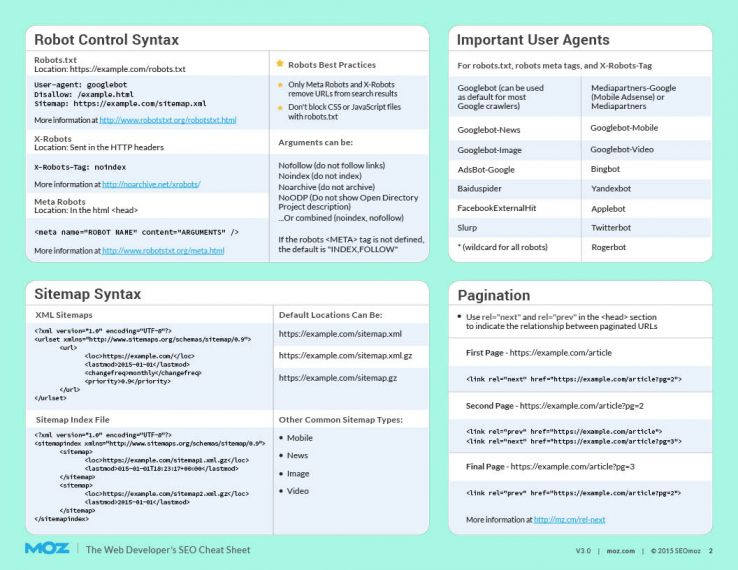 Web Developer's SEO Cheat Sheet v3.0 Page 2