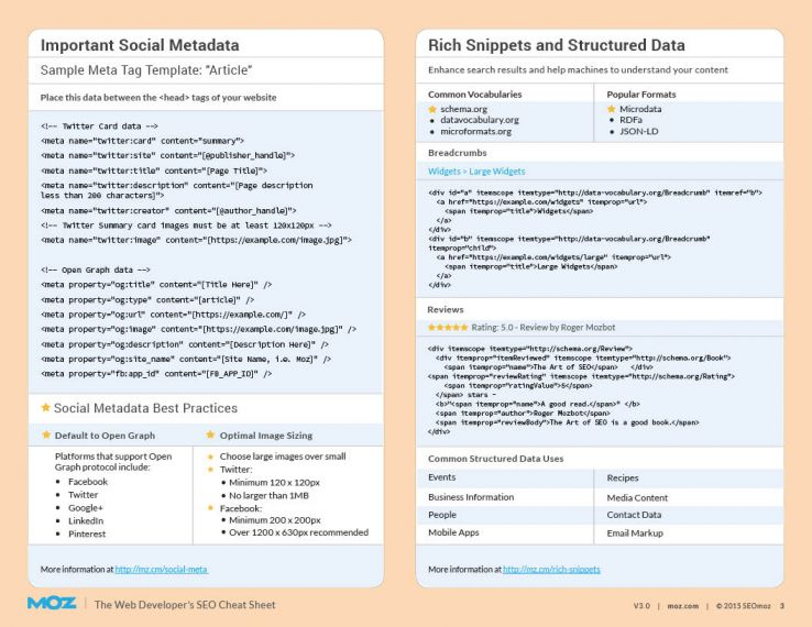 Web Developer's SEO Cheat Sheet v3.0 Page 3