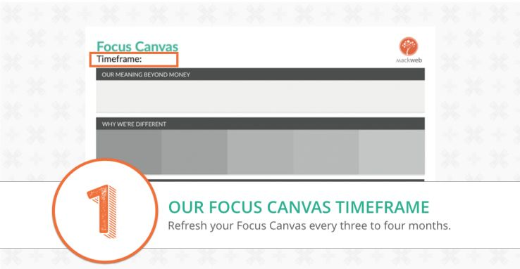 Focus Canvas Timeframe