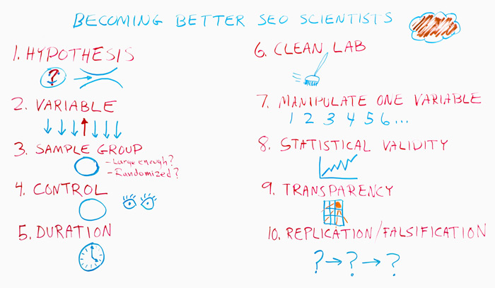 Becoming Better SEO Scientists Whiteboard