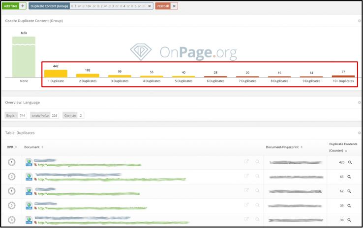 Duplicate content issues shown on OnPage.org.