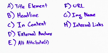A list of on-page elements described in detail in section 5.