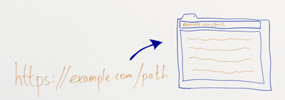 Close-up of App Search whiteboard: a URL pointing at a web page