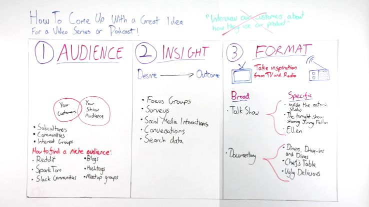 Finding Ideas for a Video Series or Podcast - Whiteboard Friday 1