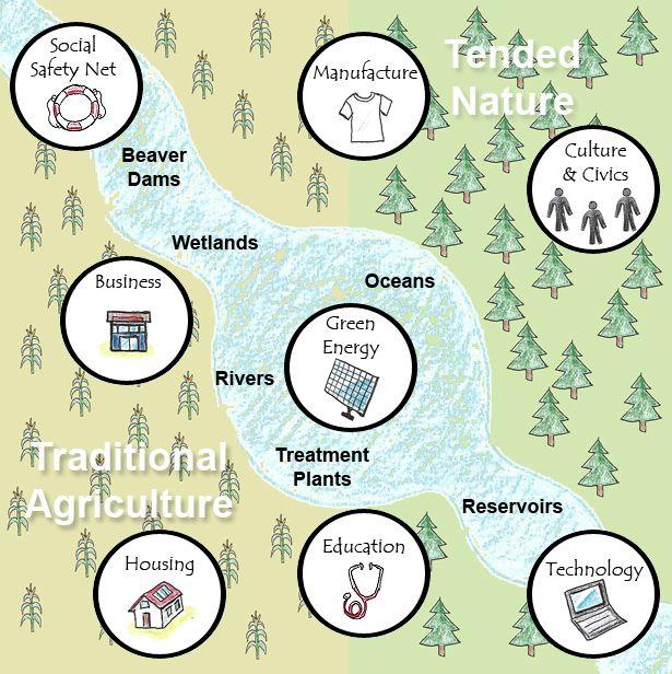 localcommunitymap 347897