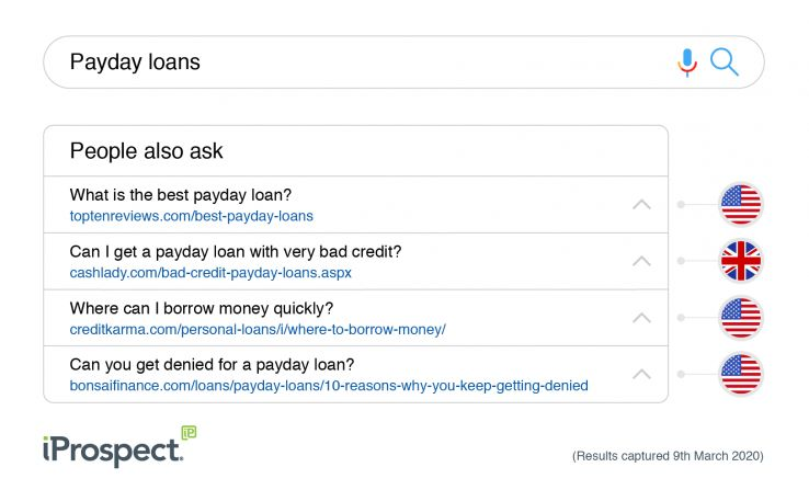 "We Need to Talk About Google's ""People Also Ask"": A Finance Case Study 7"