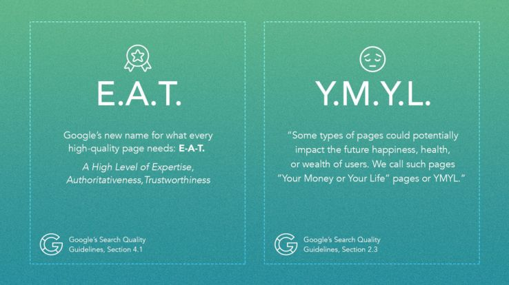 Google's E-A-T and Y.M.Y.L