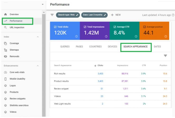 sc performance tab 113418 - The Strategic Value of Structured Data Implementation on SME Websites