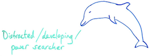 What Do Dolphins Eat? Lessons from How Kids Search — Best of Whiteboard Friday 2